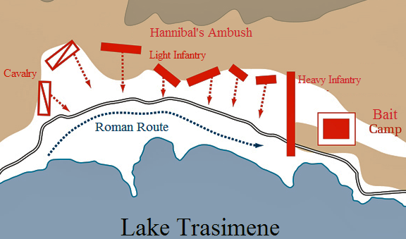 Map of Trasimene battle