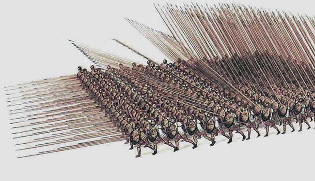 Formation of the Macedonian phalanx