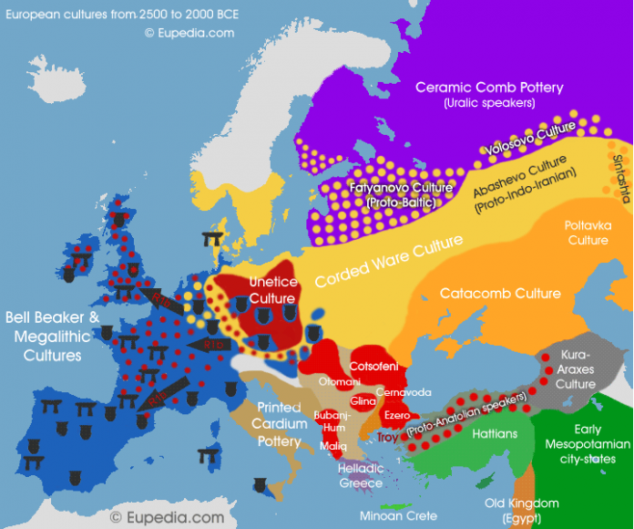 Early Middle Bronze age in Europe. Image source: www.eupedia.com/europe/Haplogroup_R1b_Y-DNA.shtml