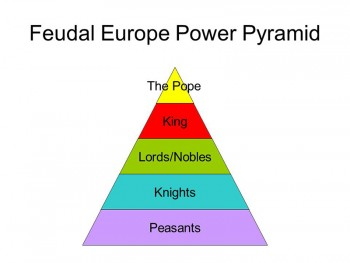 Example of feudal system